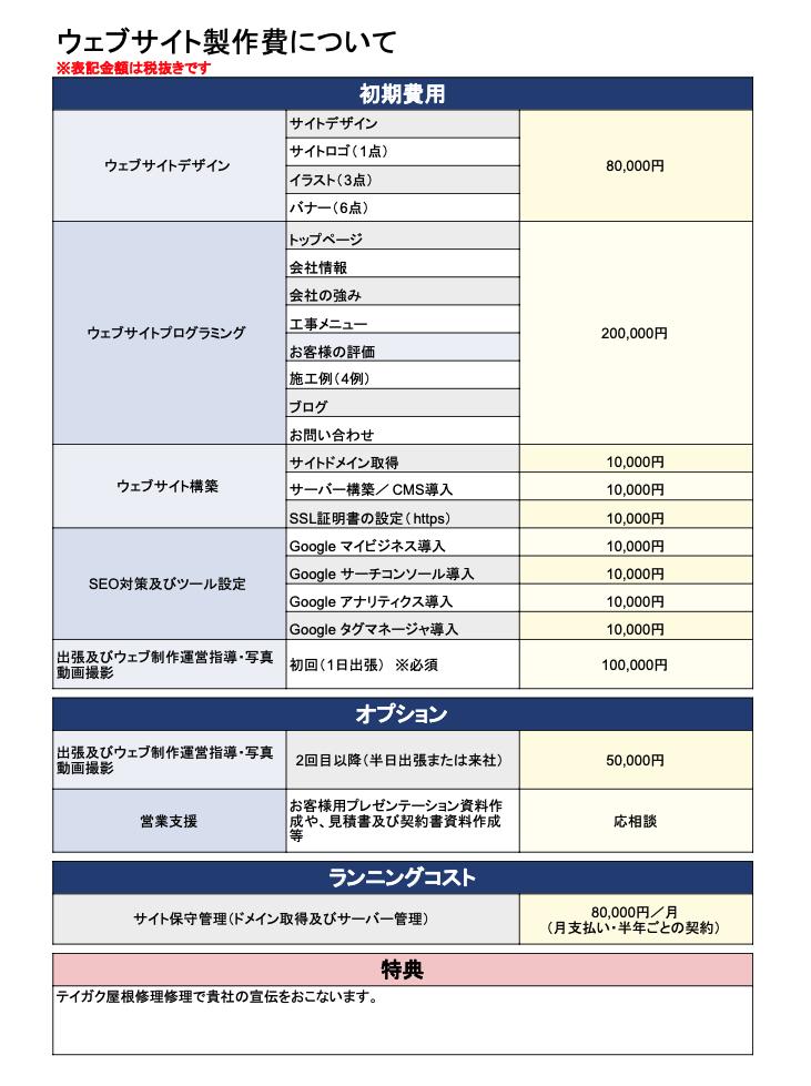 ウェブサイト制作費用